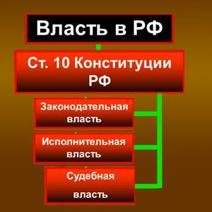 Органы власти Уразовки